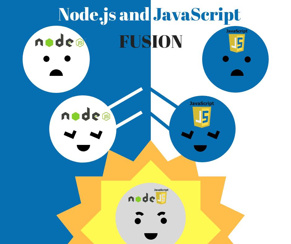 Node.js and JavaScript