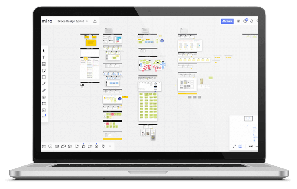Remote design sprint - results vizualisation